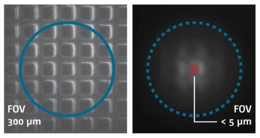 Allalin-Key-Benefits-1-Attolight-Blazing-Fast-Quantitative-Cathodoluminescence-Microscope