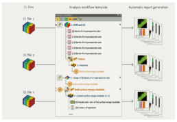 Attomap-Automation-Attolight-Cathodoluminescence-Data-Analysis-Reporting-Solution