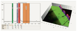 Attomap-Visualization-Attolight-Cathodoluminescence-Data-Analysis-Reporting-Solution