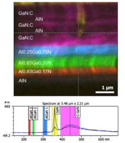 Chronos-Gan-Hemt-Defect-Detection-Nanostructure-Characterization-Composition-and-Doping-Metrology-Materials-Characterization-Attolight-Cathodoluminescence