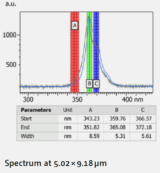 Säntis-Attolight-LED-Quality-Control-Full-Wafer-Brush-Spectrum-Materials-Characterization-Defect-Detection-LED